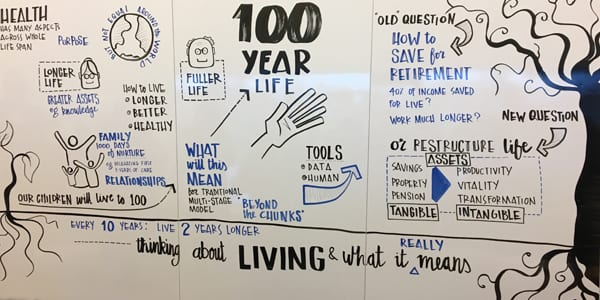 WEF: A 100-Year Life, Well-Lived   Ketchum