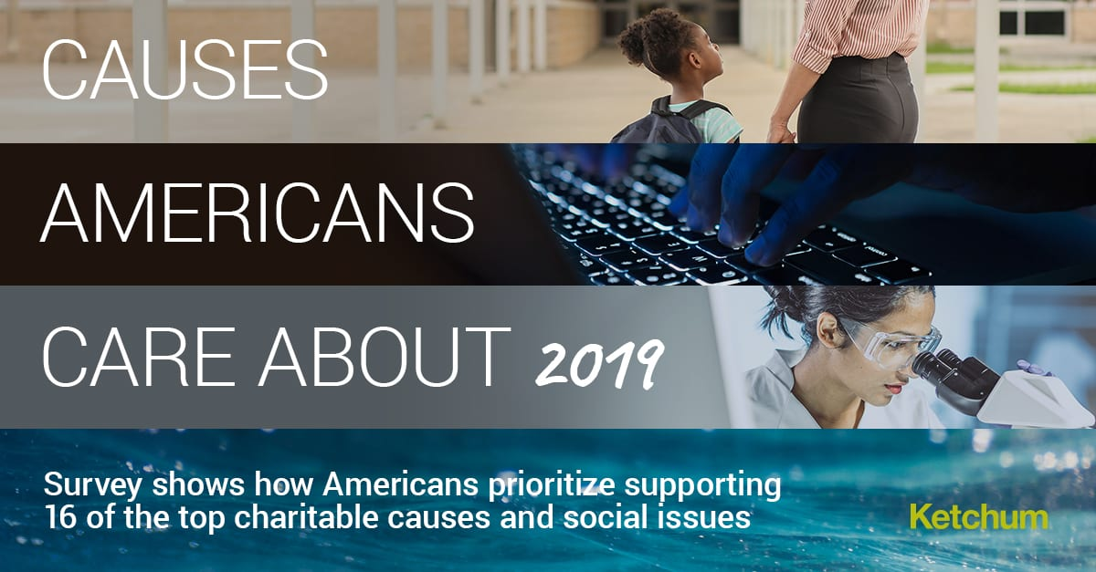 Causes Americans Care About 2019 hero
